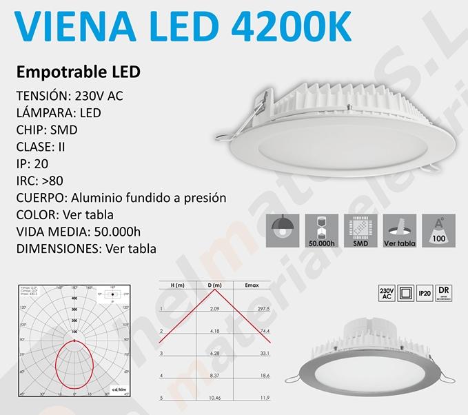 Promoción VIENA LED 4200K